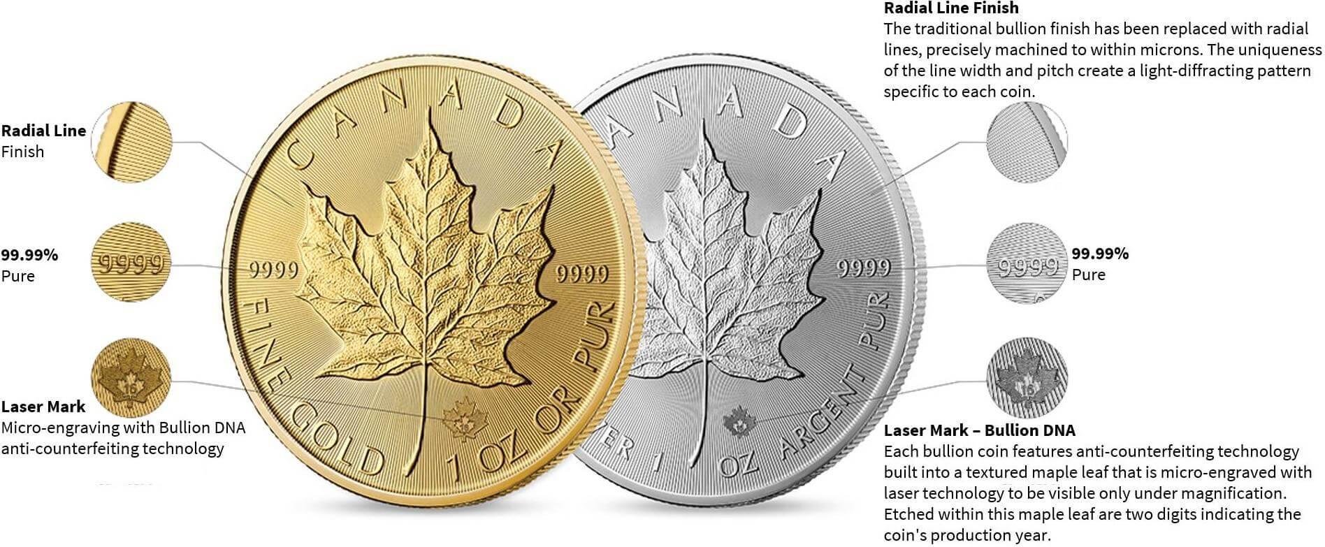 Canadian 1 oz gold bullion coin DNA security