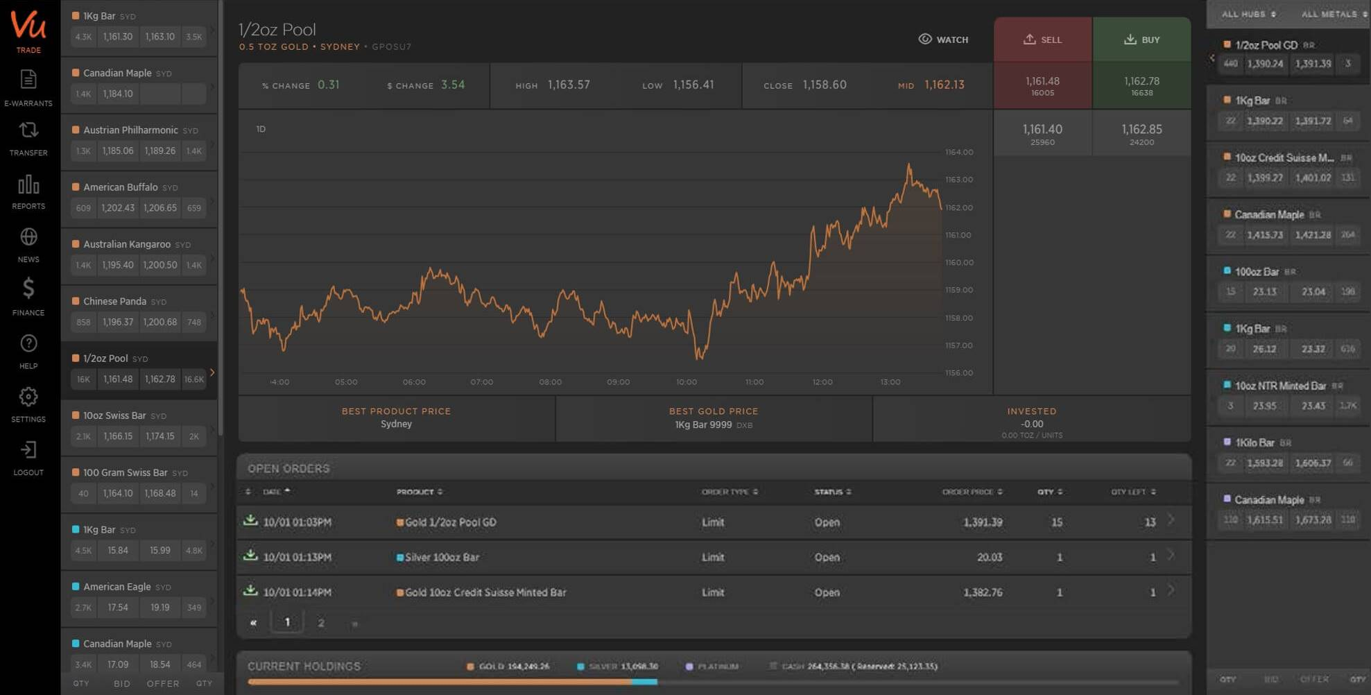 MetalDesk Gold Bullion and Precious Metals Trading Platform