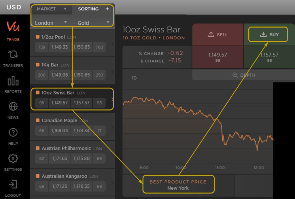 100 Gram Gold Bars MetalDesk screenshot cheapest product steps