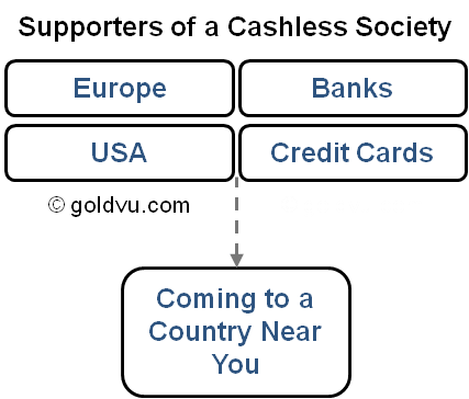 War on Cash is Coming to You