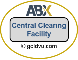 Allocated Bullion Exchange Clearing and Settlement System
