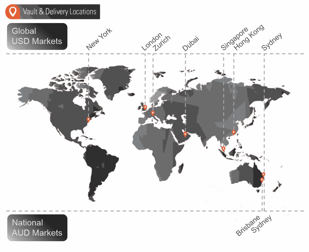 Global Markets of the ABX Allocated Bullion Exchange