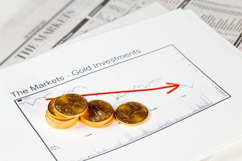 Buy gold ETF