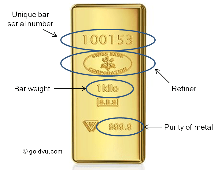 Gold bullion bar stamp meanings