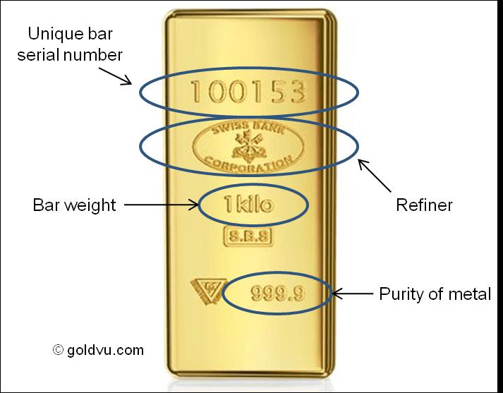 Gold bullion bar stamp meanings