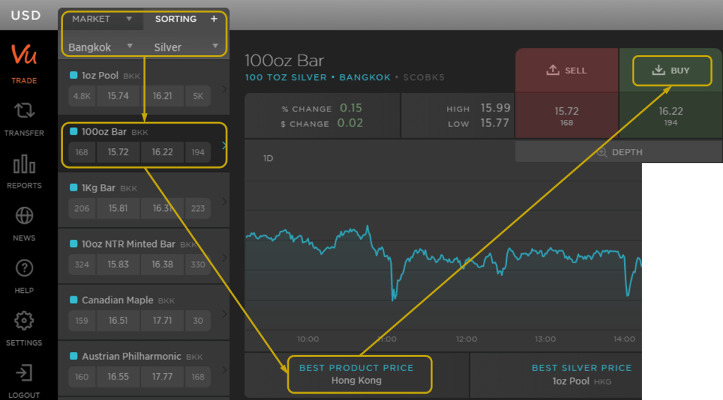 MetalDesk Screenshot of How to Buy Silver Bullion Precious Metals