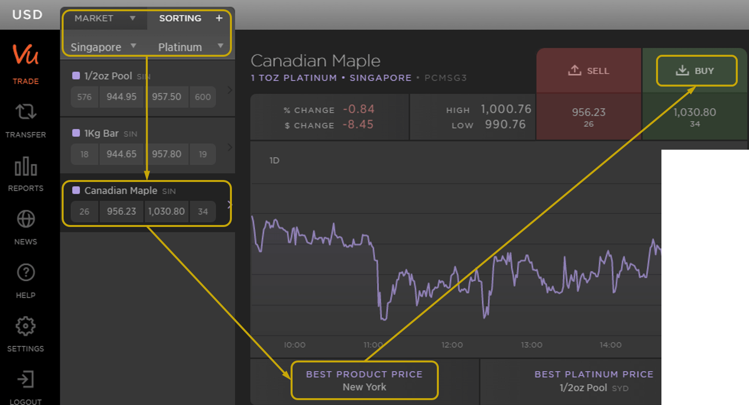 MetalDesk Screenshot of How to Buy Platinum Coins