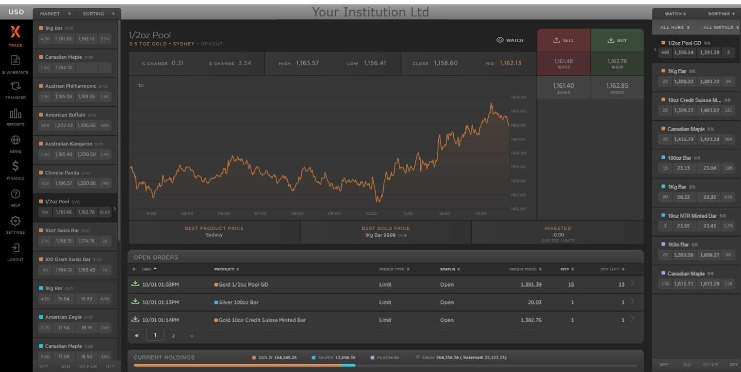 Allocated Bullion Solutions Trading Platform